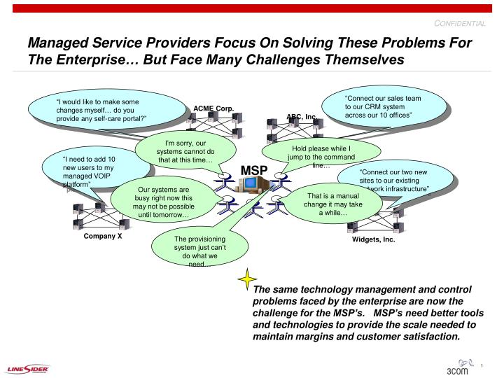 Managed Service Providers Focus On Solving These Problems For The Enterprise… But Face Many Challenges Themselves