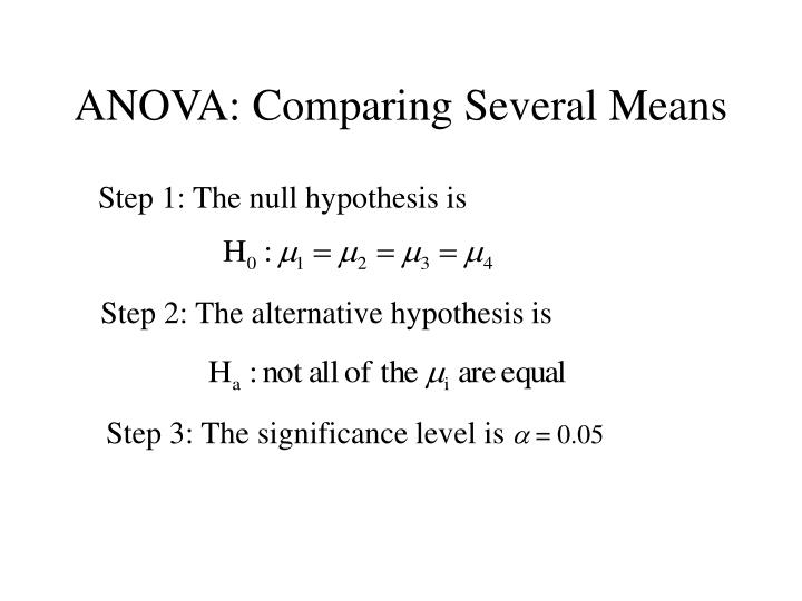 ANOVA: Comparing Several Means