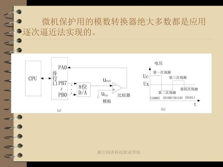 微机保护用的模数转换器绝大多数都是应用逐次逼近法实现的。