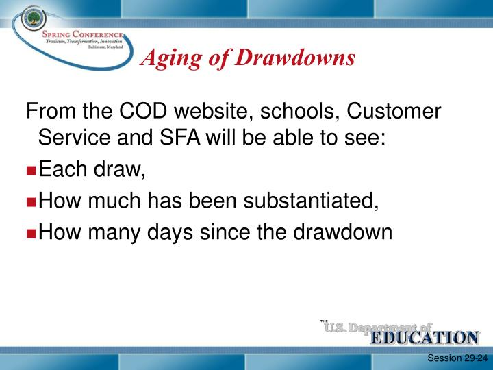 Aging of Drawdowns