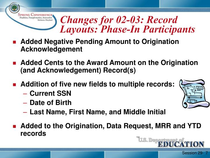 Changes for 02-03: Record Layouts: Phase-In Participants