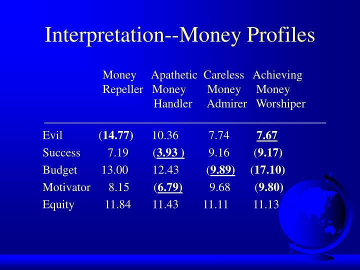 Interpretation--Money Profiles
