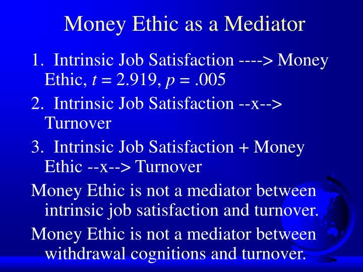Money Ethic as a Mediator