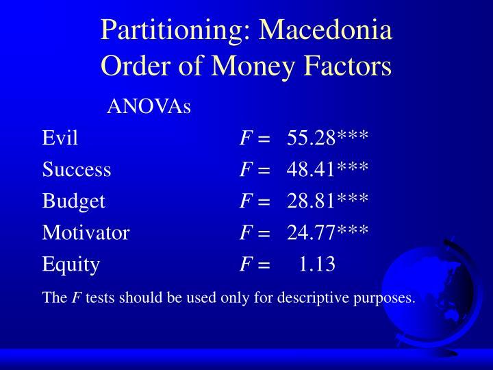 Partitioning: Macedonia