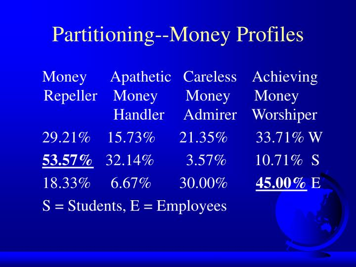 Partitioning--Money Profiles