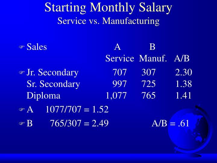 Starting Monthly Salary