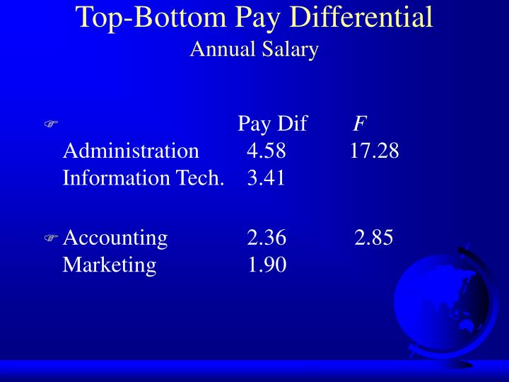 Top-Bottom Pay Differential