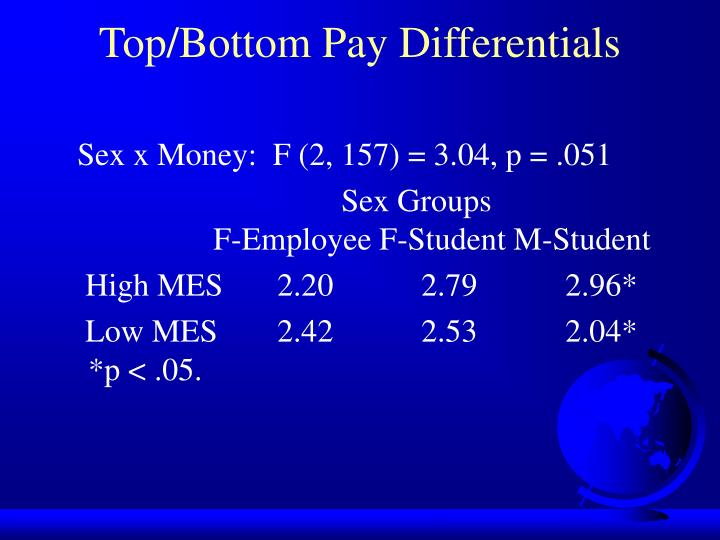 Top/Bottom Pay Differentials