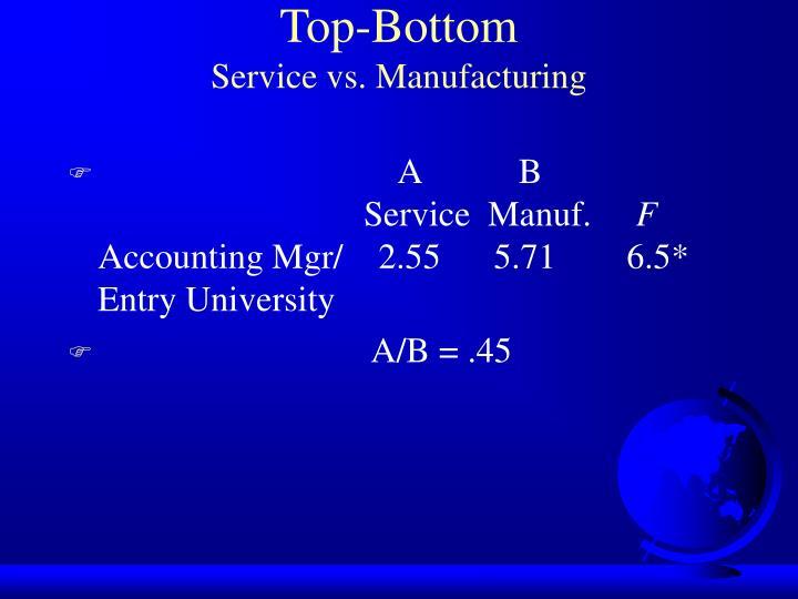 Top-Bottom