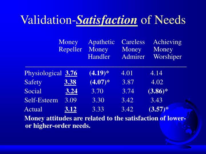Validation-