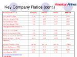 key company ratios cont