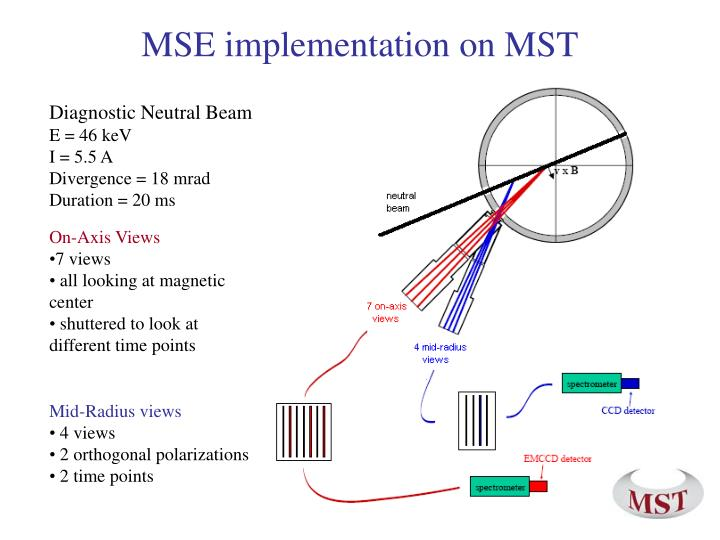 MSE implementation on MST