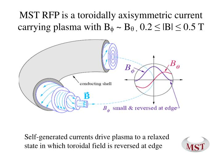 Mst rfp is a toroidally axisymmetric current carrying plasma with b f b q 0 2 b 0 5 t