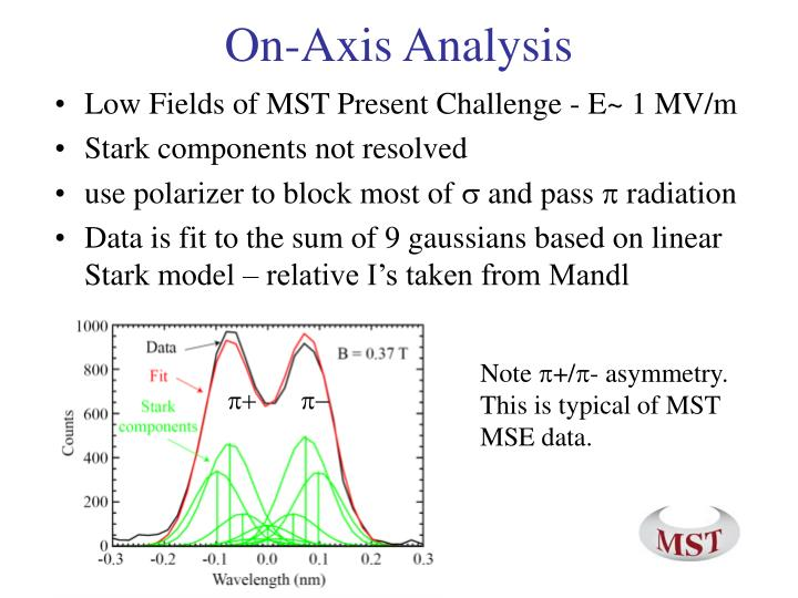 On-Axis Analysis