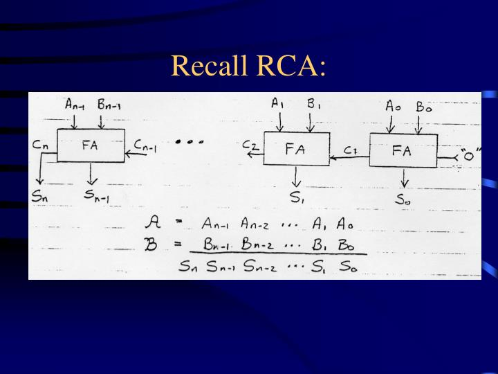 Recall RCA: