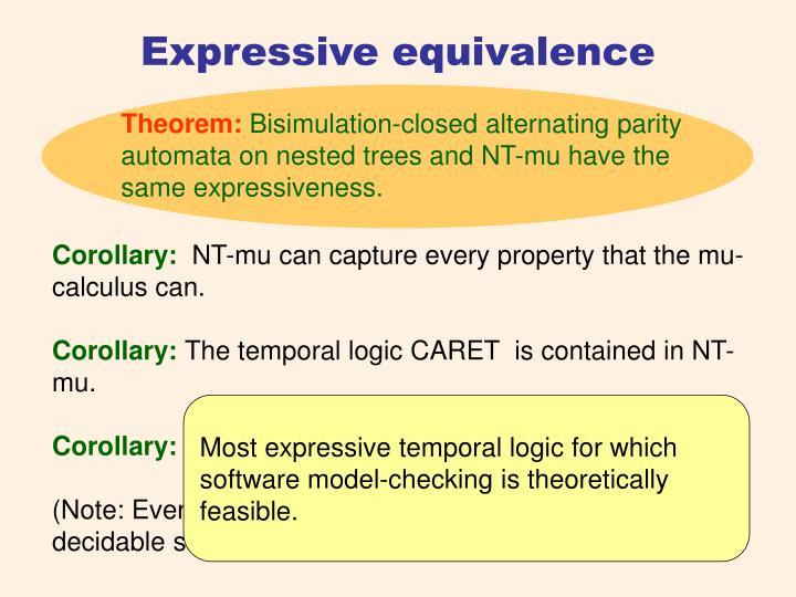 Expressive equivalence