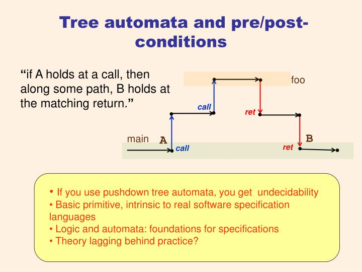 Tree automata and pre/post-conditions