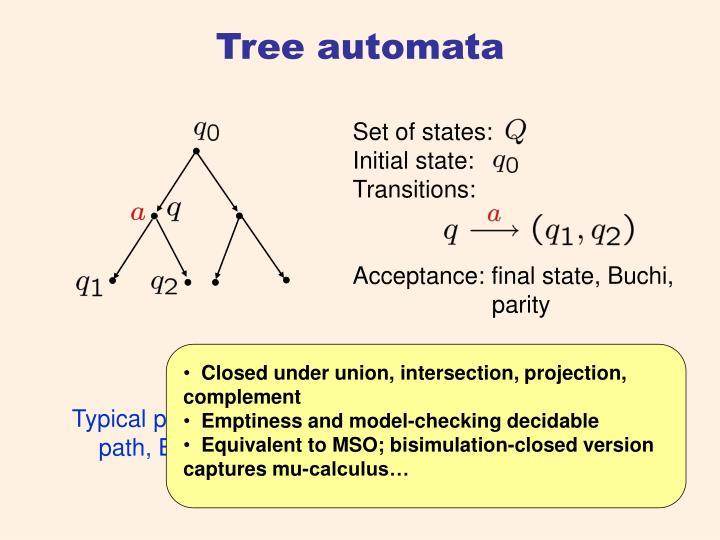 Tree automata