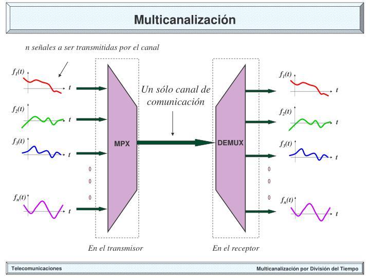 Multicanalización