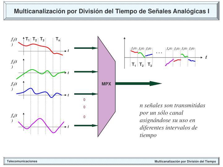 Multicanalización por División del Tiempo de Señales Analógicas I