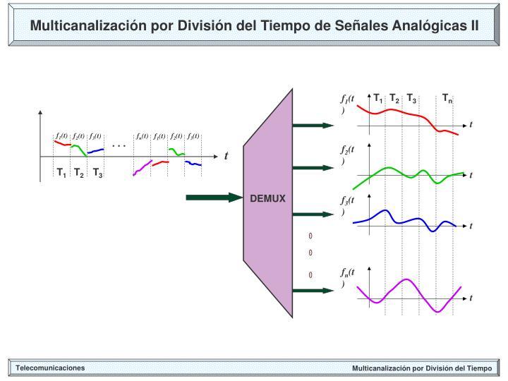 Multicanalización por División del Tiempo de Señales Analógicas II