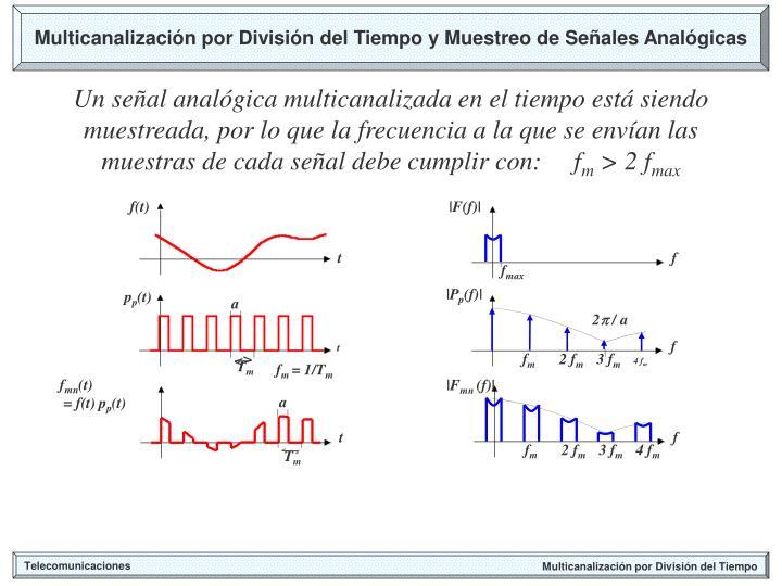 Multicanalización por División del Tiempo y Muestreo de Señales Analógicas