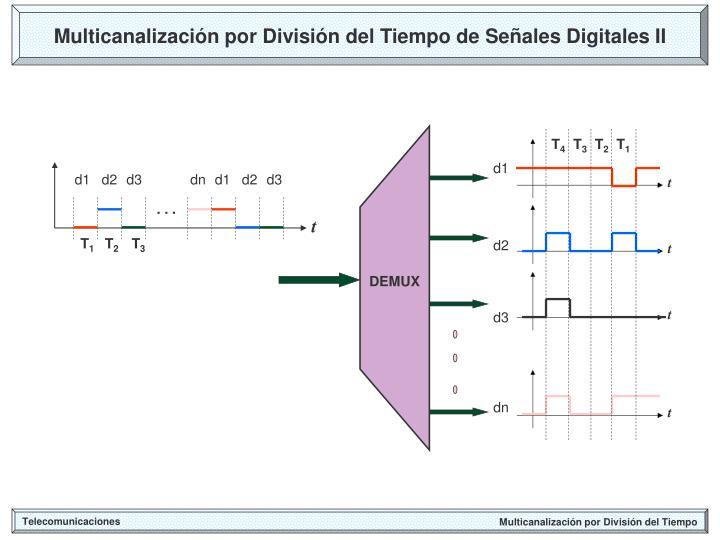 Multicanalización por División del Tiempo de Señales Digitales II