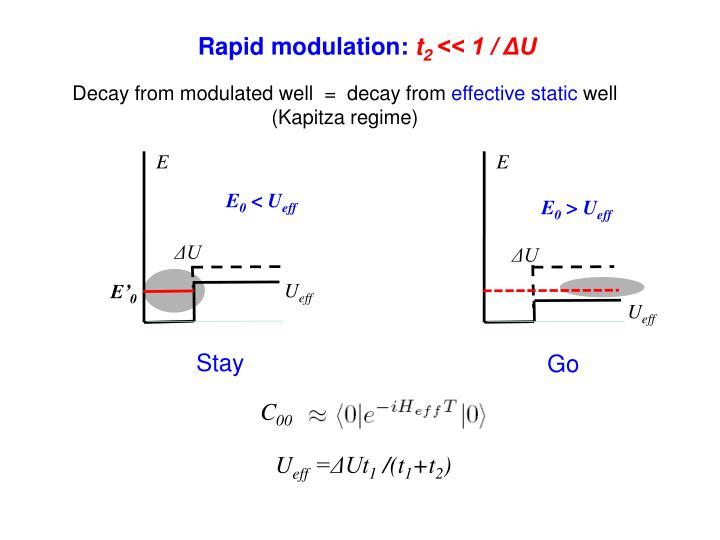 Rapid modulation:
