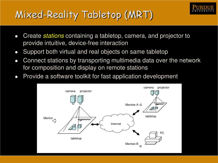 Mixed-Reality Tabletop (MRT)