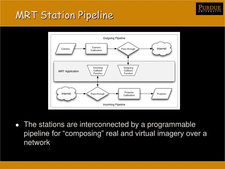 MRT Station Pipeline