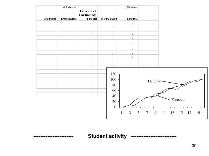 -----------------------          Student activity   --------------------------