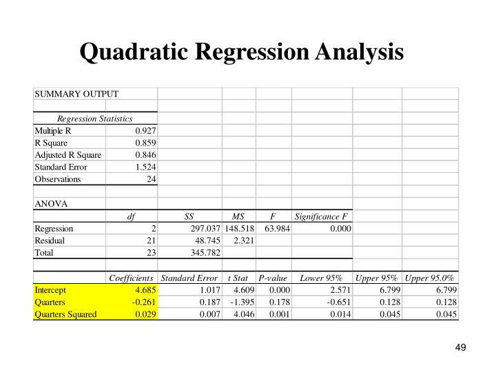 Quadratic Regression Analysis
