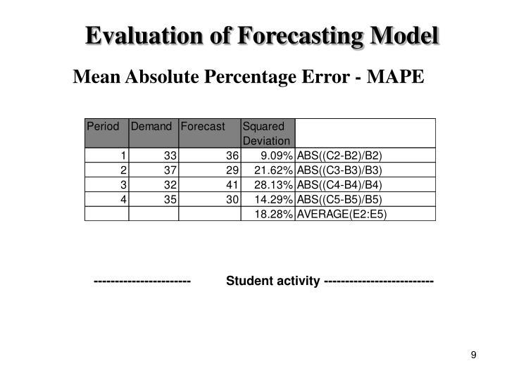 Evaluation of Forecasting Model