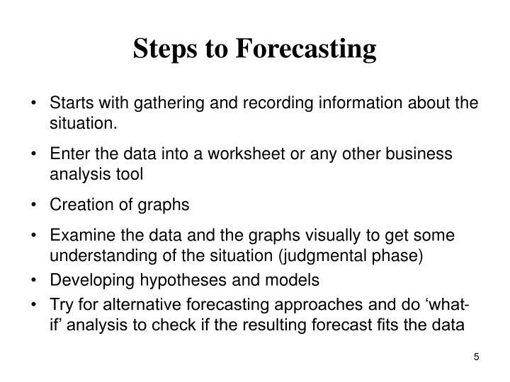 Steps to Forecasting