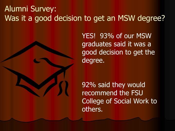 Alumni Survey: