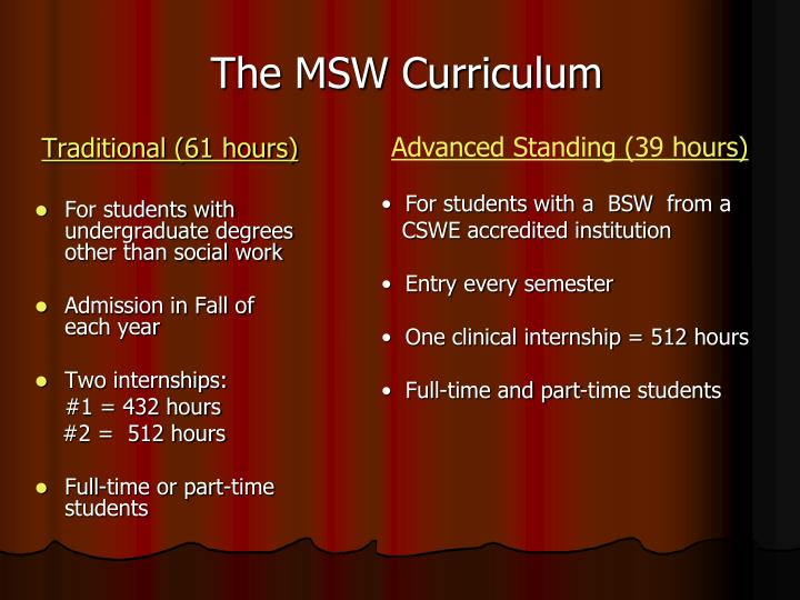 The MSW Curriculum