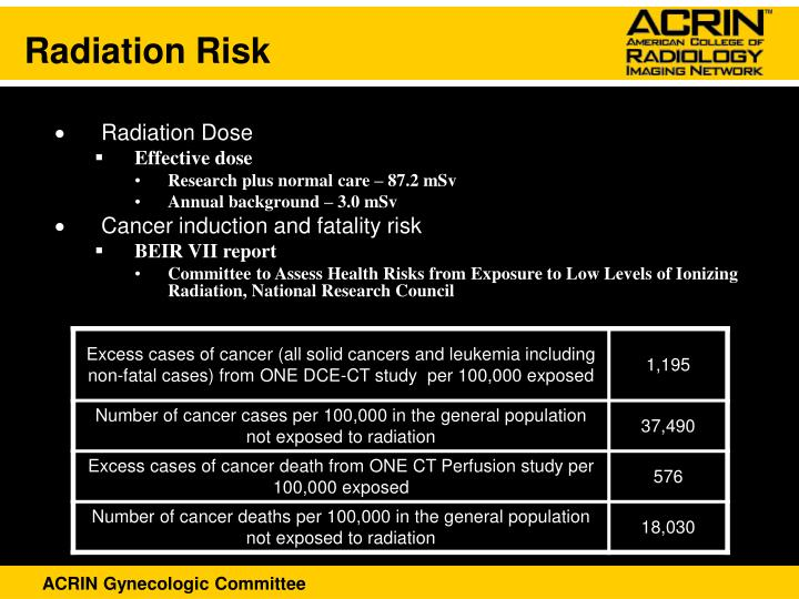 Radiation Risk