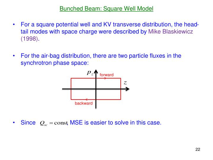 Bunched Beam: Square Well Model