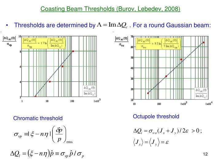 Coasting Beam Thresholds (Burov, Lebedev, 2008)