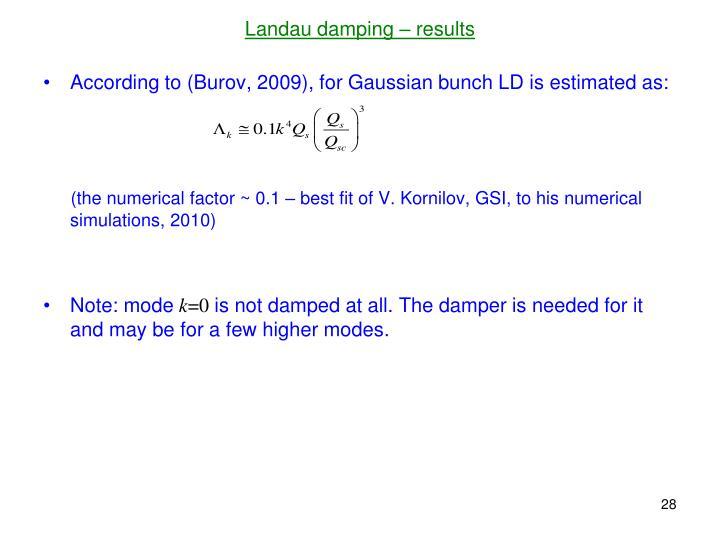 Landau damping – results