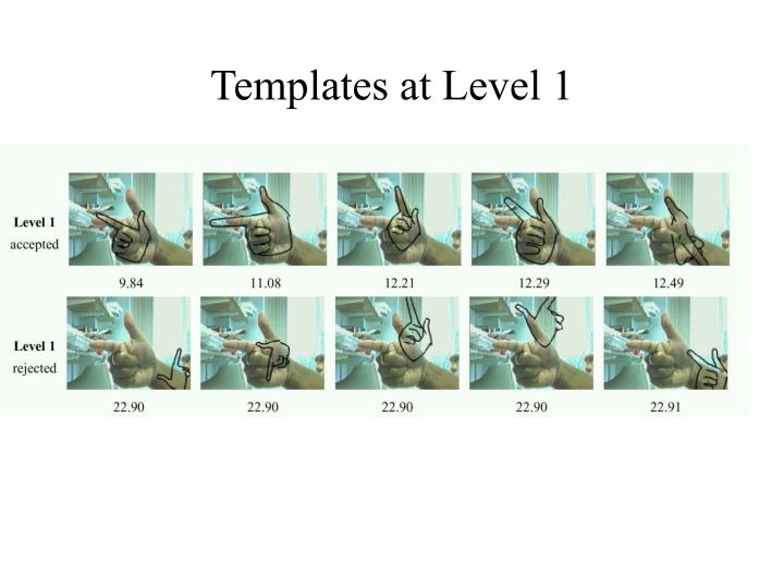 Templates at Level 1