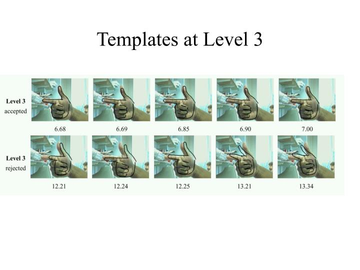 Templates at Level 3