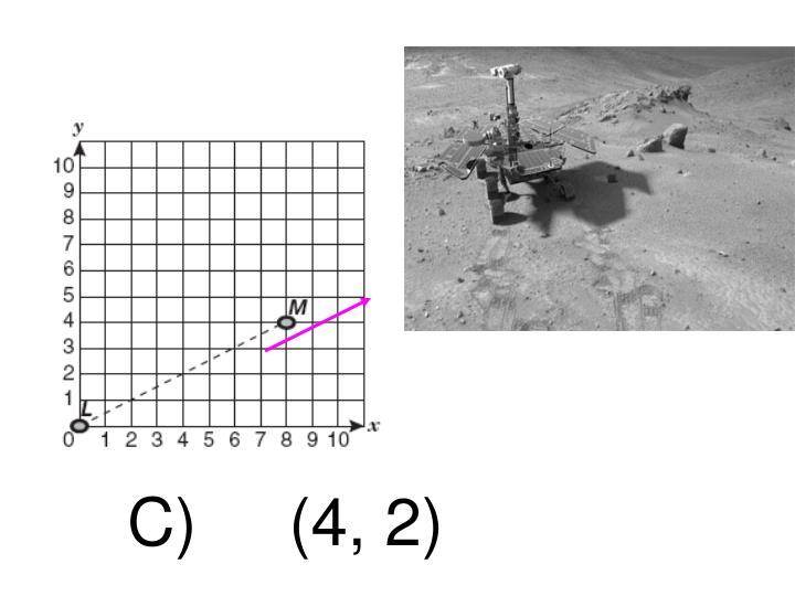 C)     (4, 2)