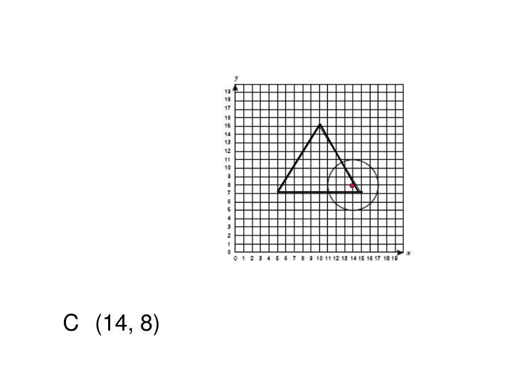 C(14, 8)