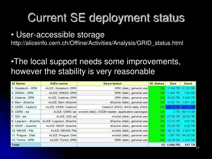 Current SE deployment status