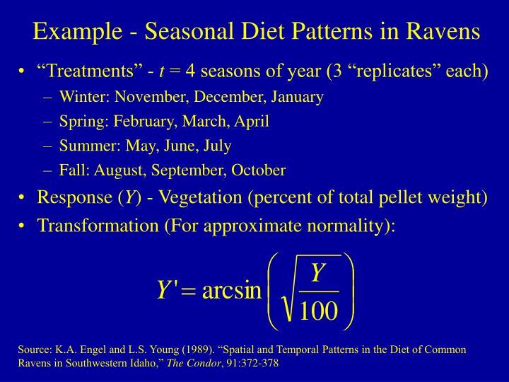 Example - Seasonal Diet Patterns in Ravens