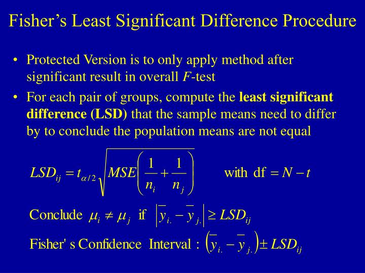 Fisher's Least Significant Difference Procedure