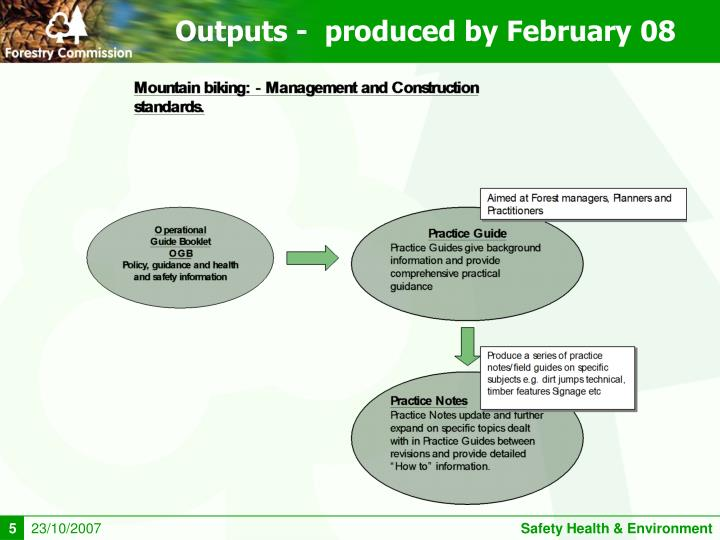 Outputs -  produced by February 08