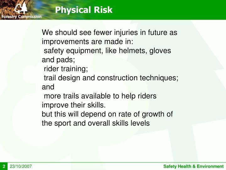 Physical Risk