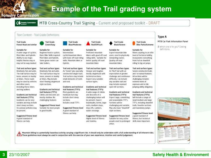 Example of the Trail grading system